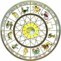 Astrology and Horoscopes for Spankos.